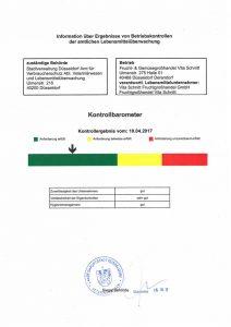 Lebensmittelueberwachung-Bewertung
